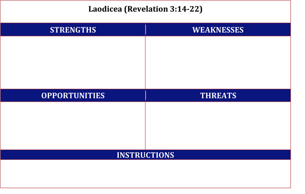 swot analysis of the 7 churches of revelation  biblical cs