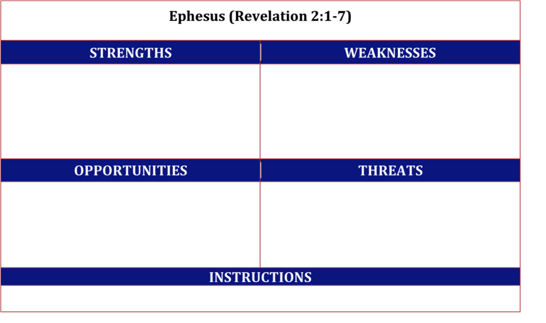 SWOT Analysis of the 7 Churches of Revelation GAME – Swot Worksheet